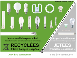 recycler-ampoule.png